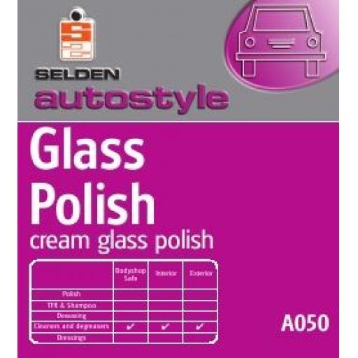 Glass Polish (Cream)